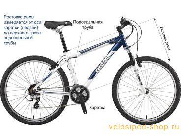 Ростовка рамы велосипеда