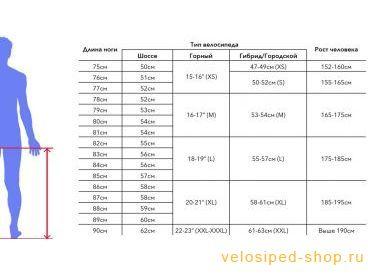 Таблица размеров подбора рамы велосипеда